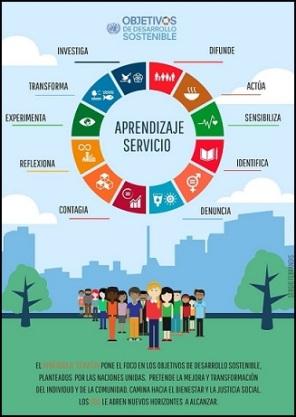 Infograma pequeño ApS-ODS
