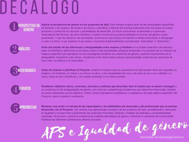 Decálogo APS 2